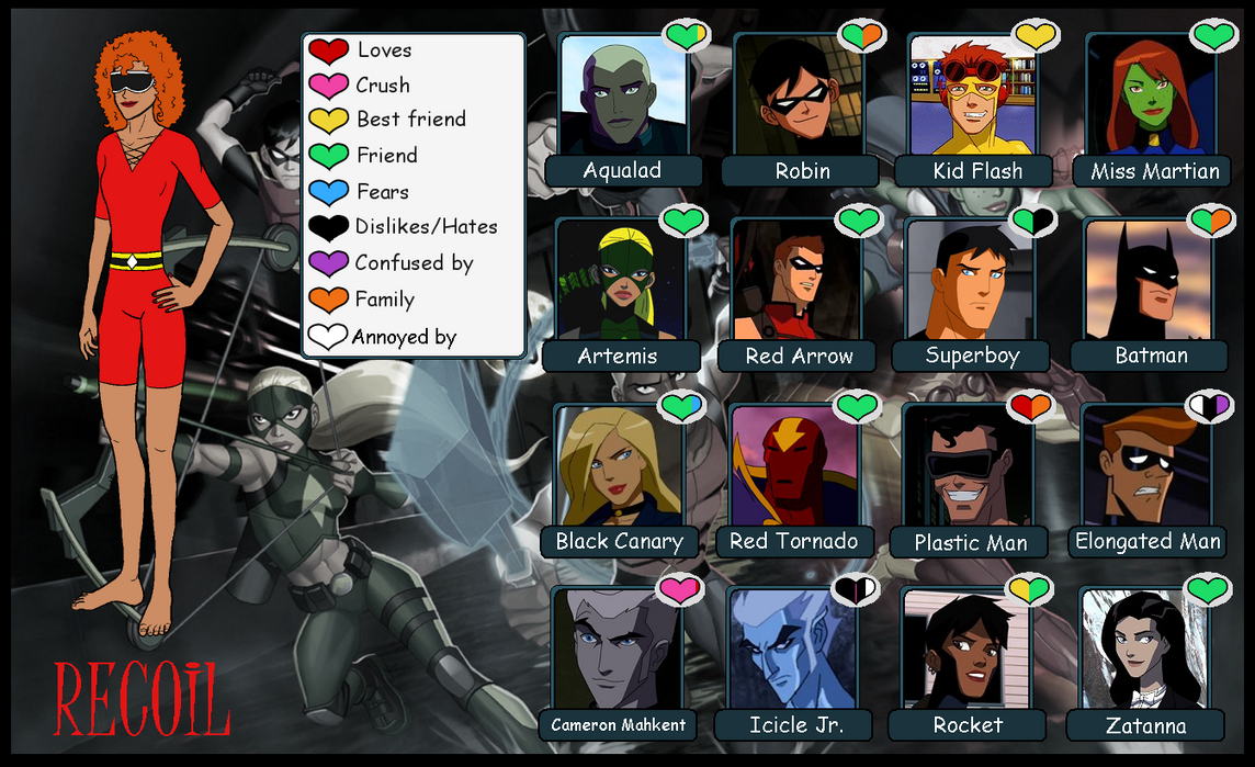 Young Justice Relationship Meme Recoil By Si1verwing On Deviantart