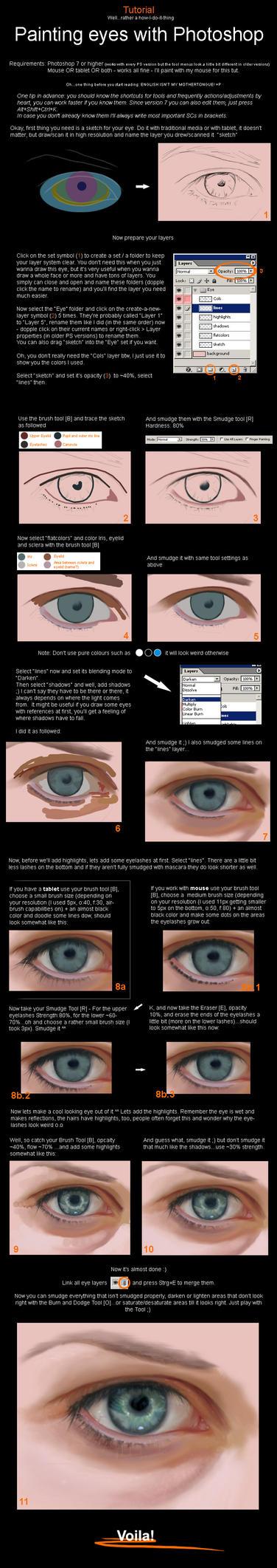 Photoshop - Painting an Eye by sirasan
