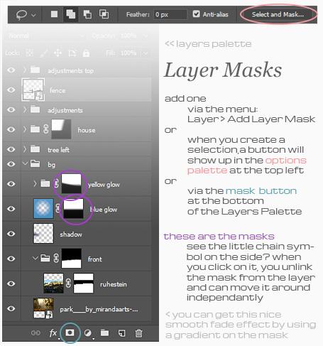 Layer Masks by kuschelirmel