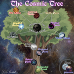The Cosmic Tree: A Map of the Cosmos by JamesPaulat