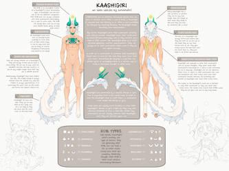 Kaashigiri Open 18+ Species Sheet