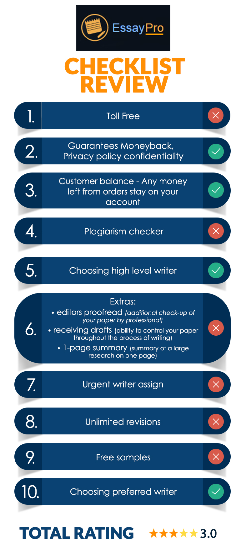 Are You Looking For Writing Service Like EssayPro? by bestessayreview