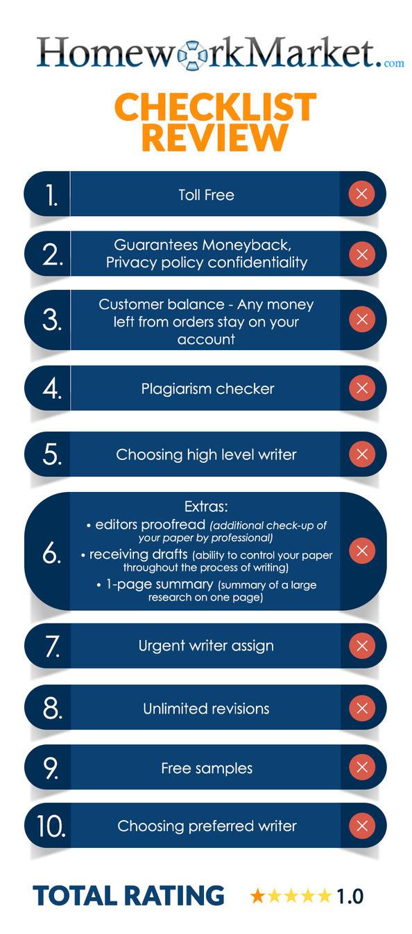 Legit HomeworkMarket Service Checklist by bestessayreview