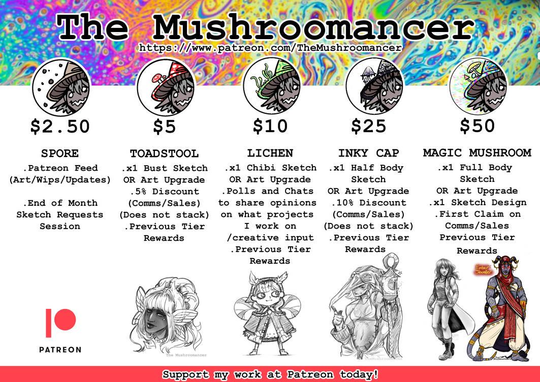 The Mushroomancer Patreon Info