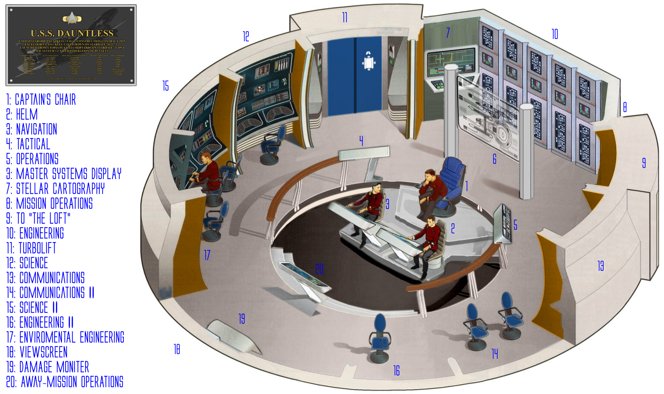 ST U S S Dauntless Bridge 512037804 on Star Trek Deep Space Nine Interior