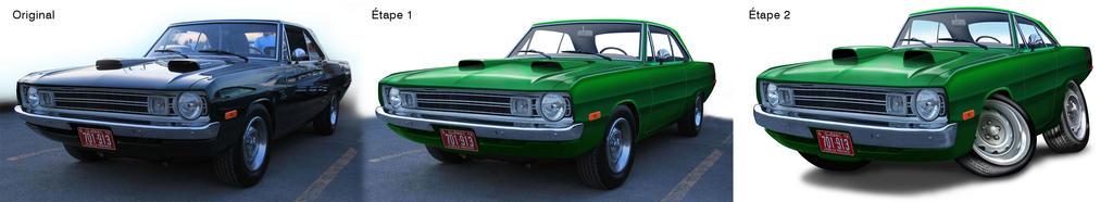 Dodge-Dart-1972-evolution