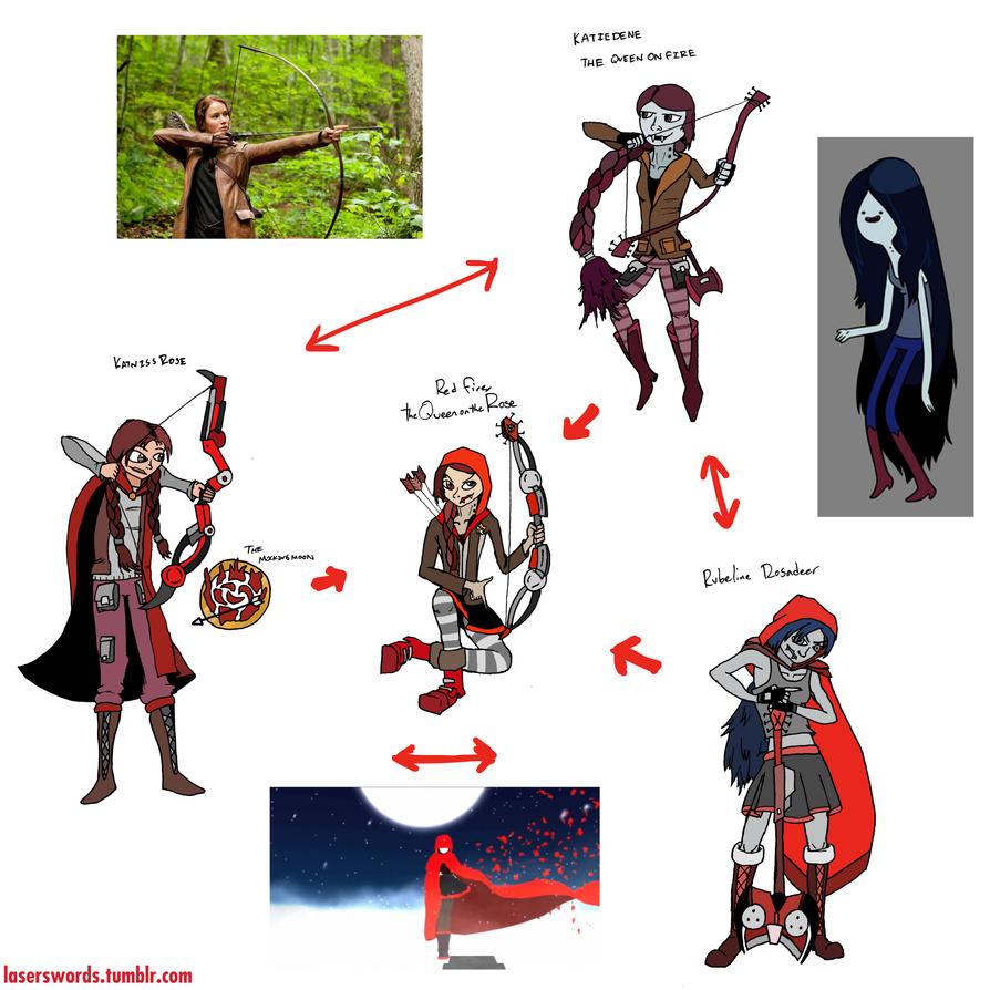 Marceline, Katniss, Ruby Rose Crossover by laserswords