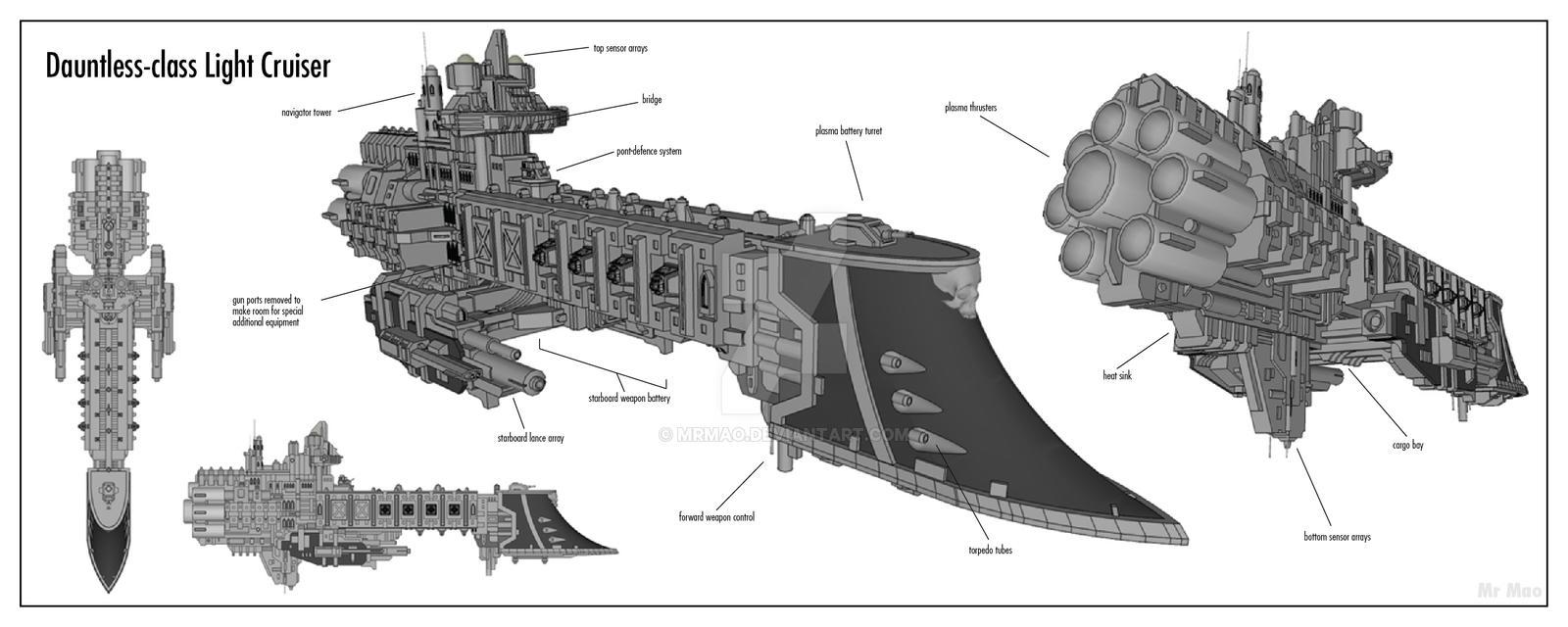 Inquisitorial Cruiser WIP