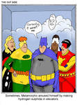 TLIID Superhero funny pages - Far Side Ousiders