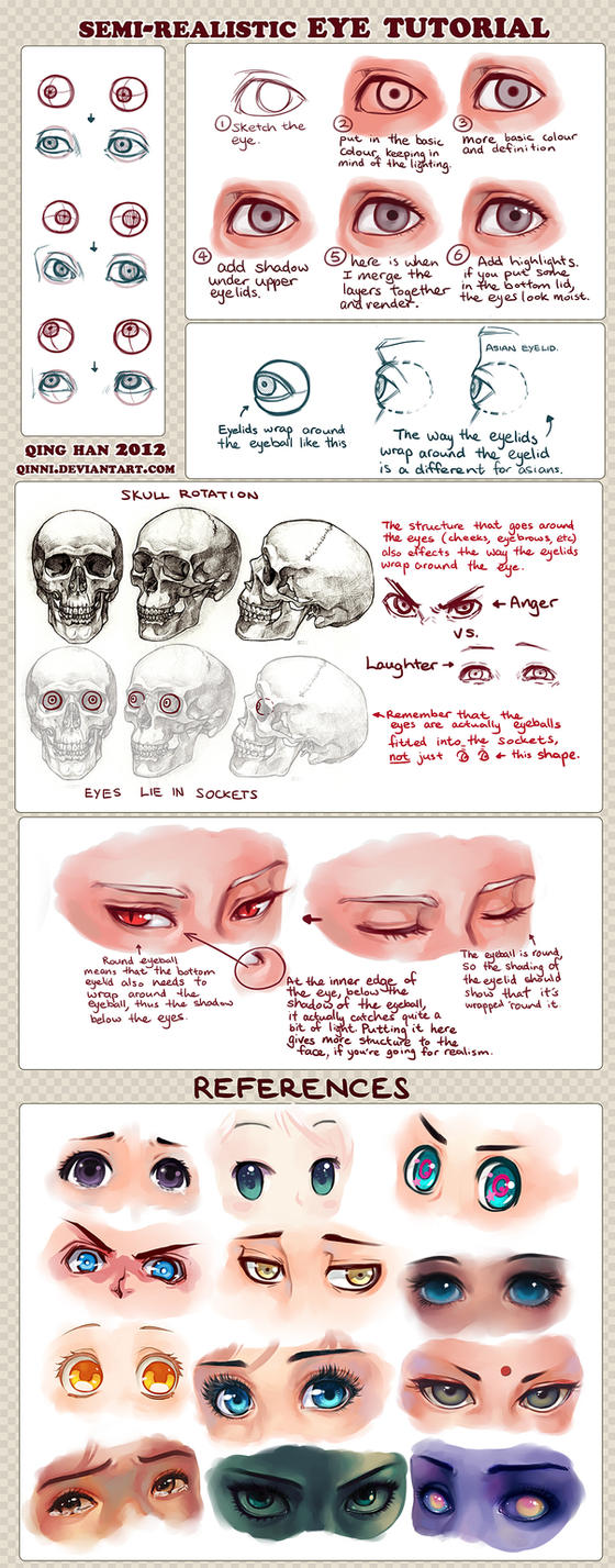 Semi realistic anime Eye Tutorial and References by Qinni on