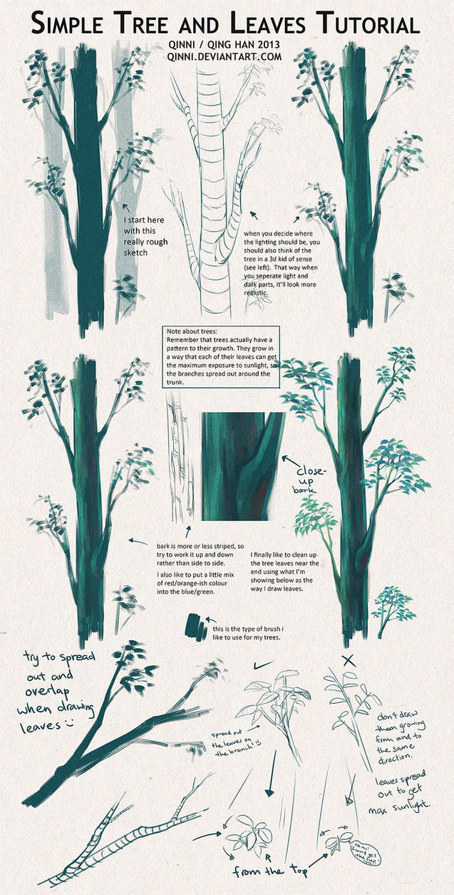 Tree and Leaves Tutorial + Tips by Qinni on DeviantArt