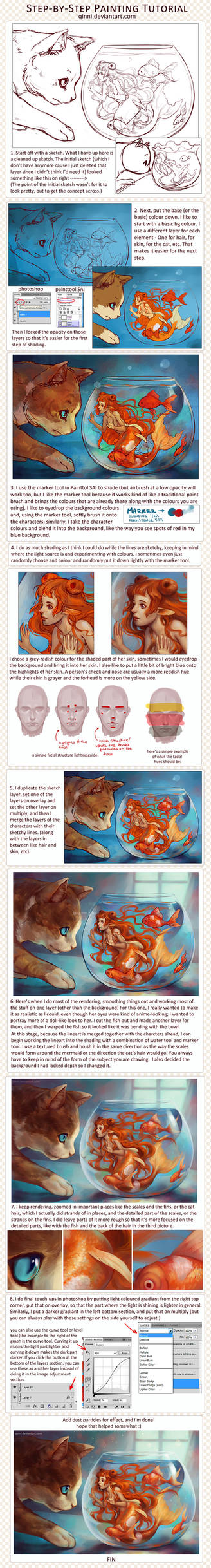 Step-by-Step Digital Painting Tutorial