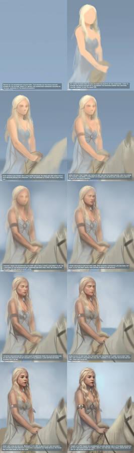 Daenerys Walkthrough