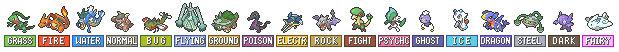 Favorite Pokemon of each Type