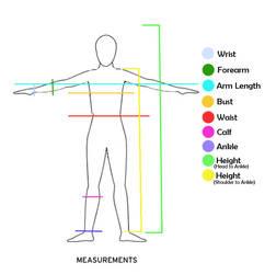 Kigurumi Measurements by Meowplease