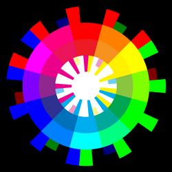 RGB vs CMY