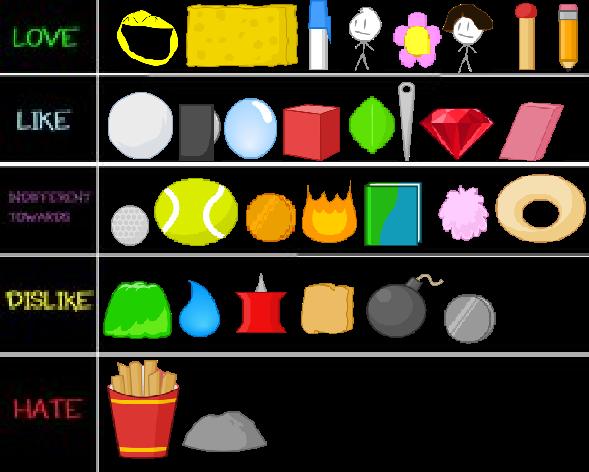 Object Show Character Rankings Blank Template By – Fondos de Pantalla