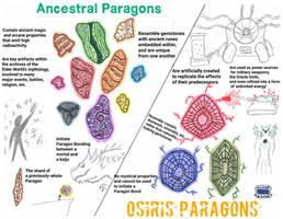Paragons - Primal Crisis Lore