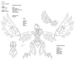 DC Zephyr stats by Kairu-Hakubi
