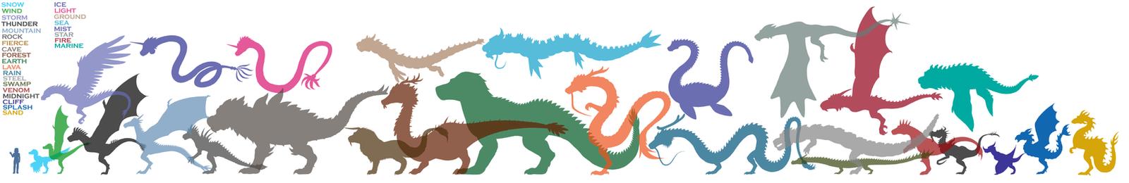 dragon chart
