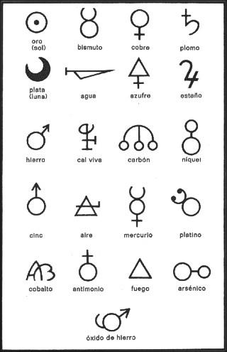 lo simbolos by kavo-b37