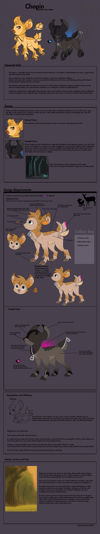 Chopin Species info sheet -Open Species- by Kitchiki