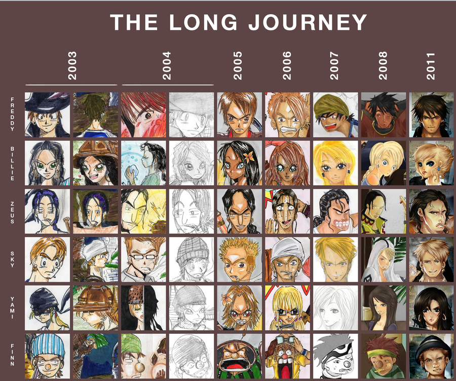 The Long Journey By Mad-y On DeviantArt