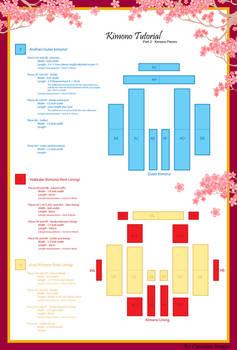 Kimono Tutorial - Part 3