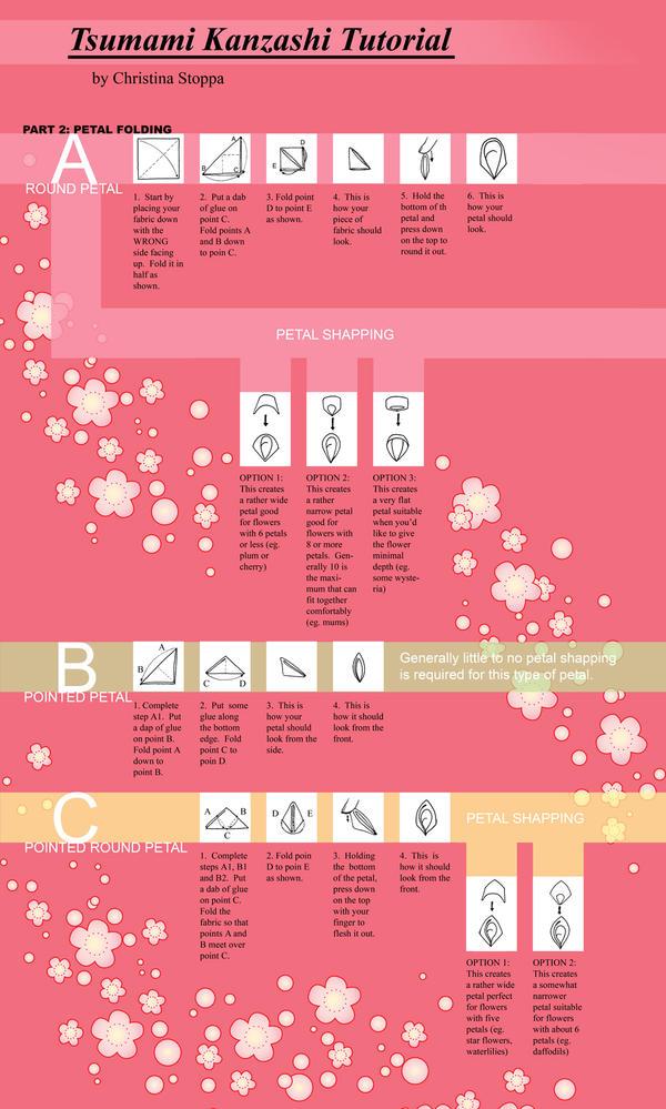 how to make tsumami kanzashi
