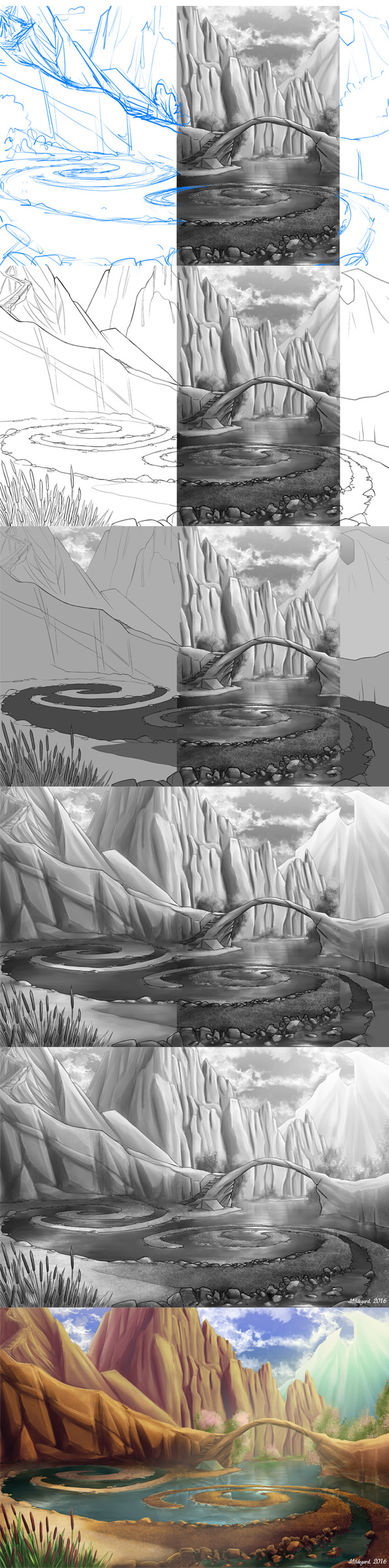 Lake and spiral jetty (WIP) by Mildegard