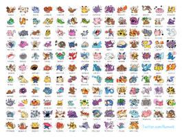 Tiny Pokemon Moves - Gen I (Japanese) by HappyCrumble