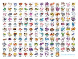 Tiny Pokemon Moves - Gen I (English)