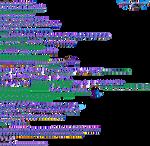 Freedom Planet 2-Lilac Spritesheet