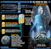 THEA - A.I. Hologram Concept by Auctor-Lucan