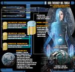 THEA - A.I. Hologram Concept