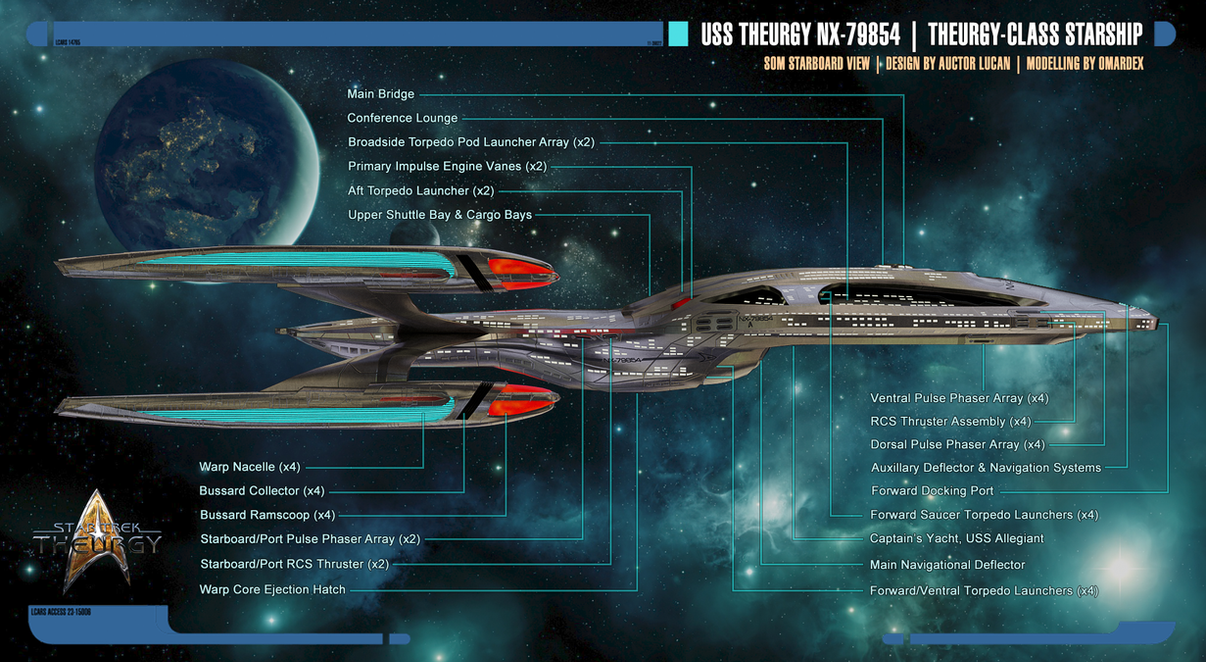 Theurgy Class Starship Schematics Starboard View By