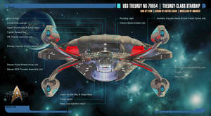 Theurgy-class Starship Schematics | Aft View