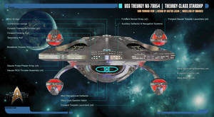 Theurgy-class Starship Schematics | Forward View