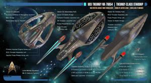 Theurgy-class Starship Schematics | MVAM View