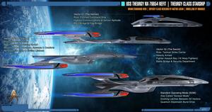 Theurgy-class Starship Schematics   MVAM Starboard