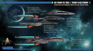 Theurgy-class Starship Schematics | MVAM Starboard