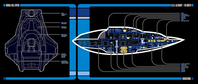 Best   Star Trek Online Build