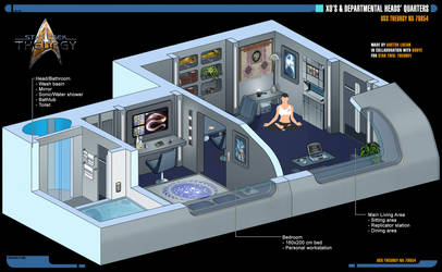 Departmental Heads' Quarters   Star Trek: Theurgy by Auctor-Lucan