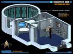 Transporter Room | Star Trek: Theurgy