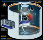 Stellar Cartography | Star Trek: Theurgy