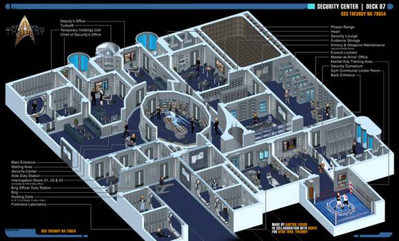 Security Center | Star Trek: Theurgy