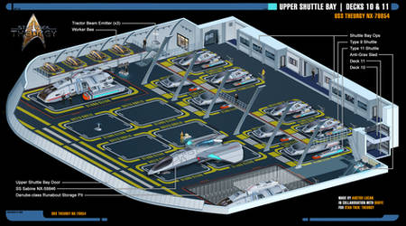 Upper Shuttle Bay | Star Trek: Theurgy by Auctor-Lucan