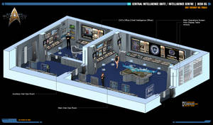 Central Intelligence Suite   Star Trek: Theurgy