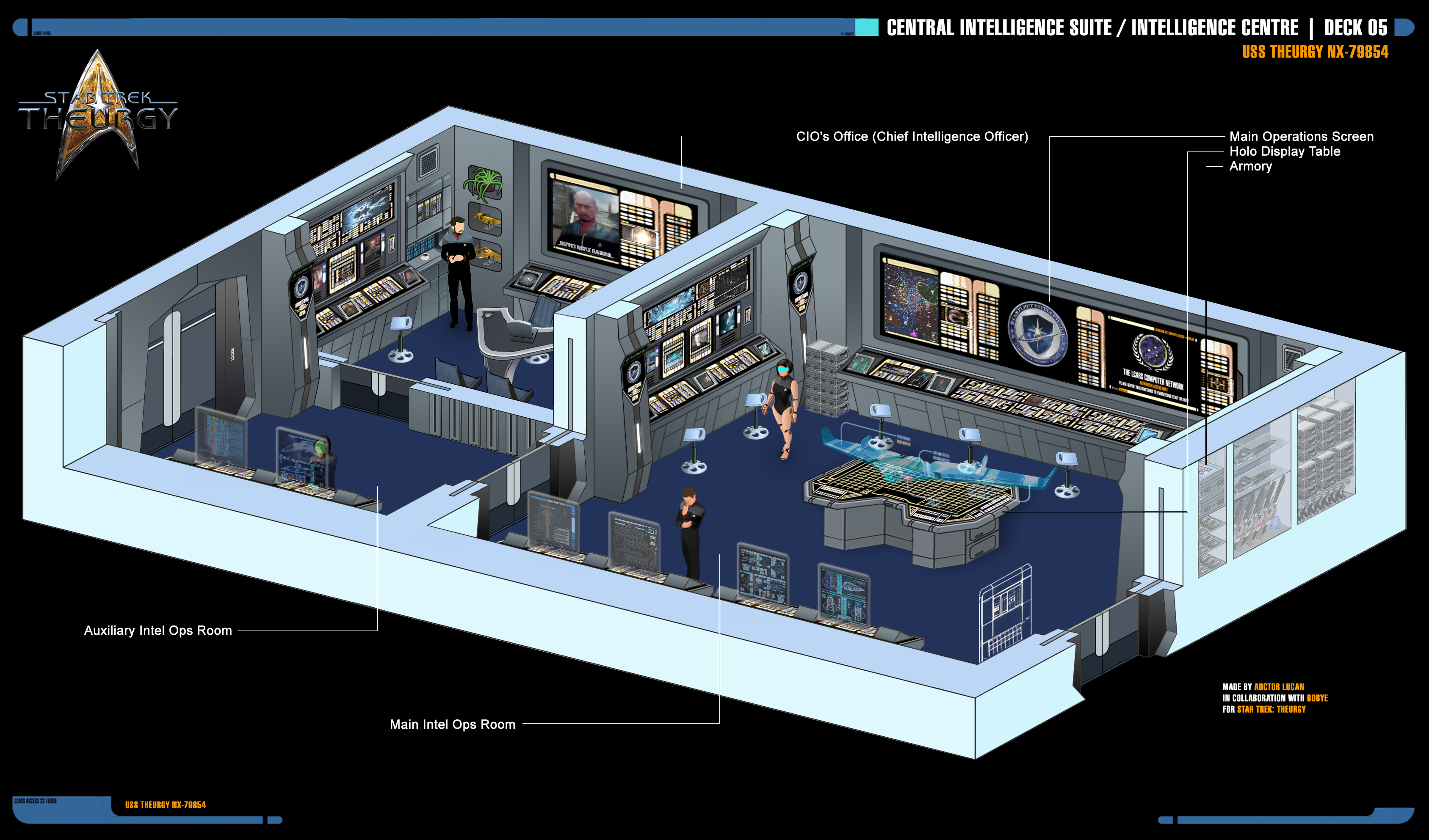 Central Intelligence Suite | Star Trek: Theurgy