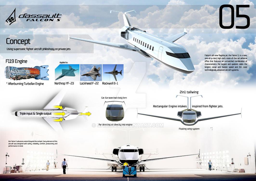 Dassault Falcon S by Samirs